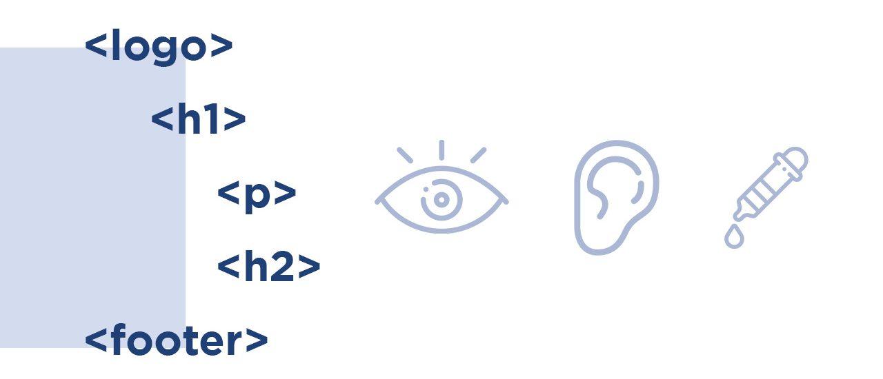Imagem mostrando as tags adequadas para estruturar um website e ao lado icones que representam as premissas de usabilidade acessível (olho, ouvido e conta-gotas)