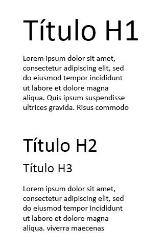 Imagem de titulos hierarquizados sendo o titulo h1 no topo, seguido de um texto; depois um título menor em h2 seguido por subtítulo h3 menor ainda e com um texto loren ipsum